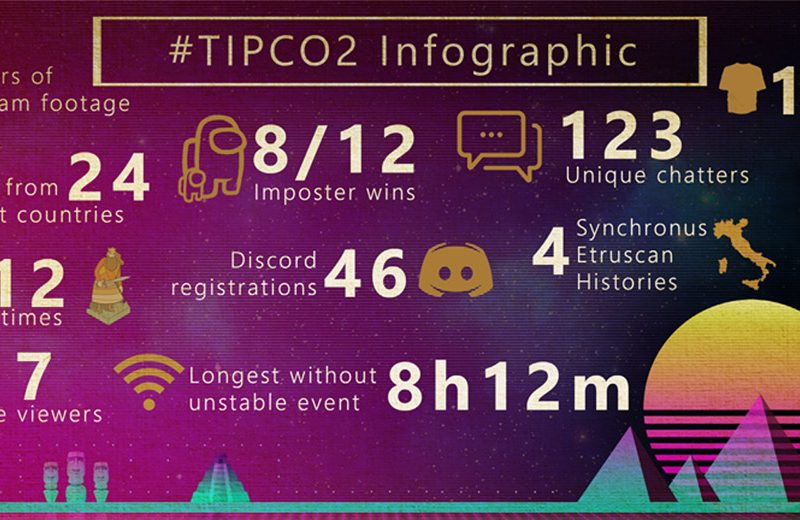 Bulletin: TIPCO2, Video Series, Valhalla, Xbox and Playstation Launch and much more!